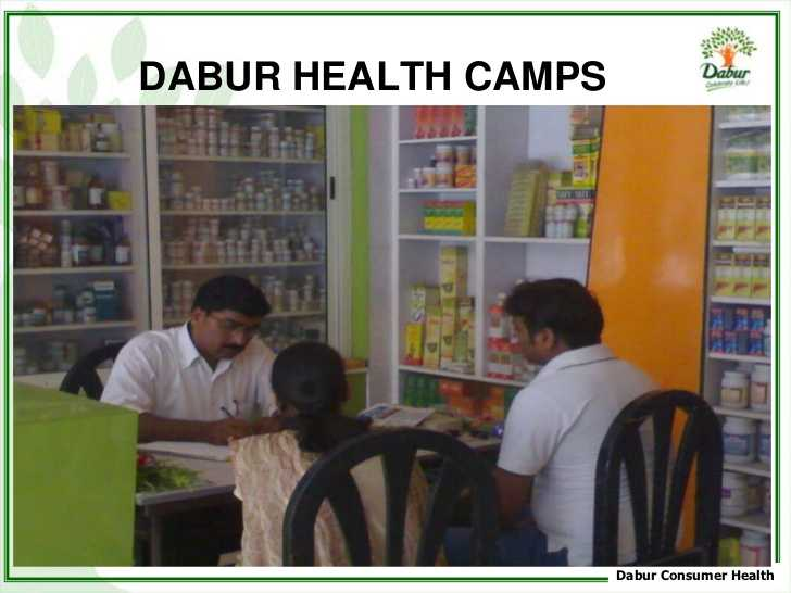 Healthcamps and Activities