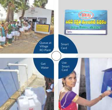Sujalam - Protected Drinking Water Scheme