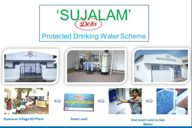 Sujalam Project
