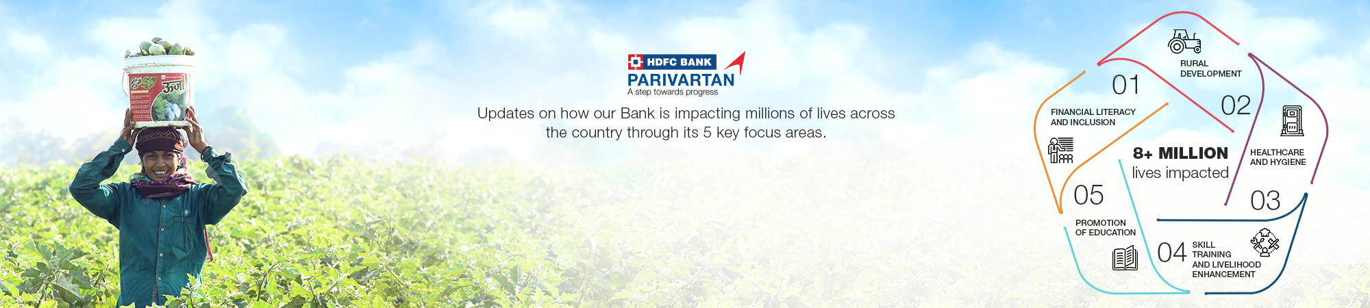 HDFC Bank Parivartan transforms 5 villages in Mandla, MP